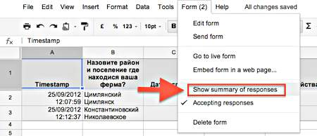 Google form response summary